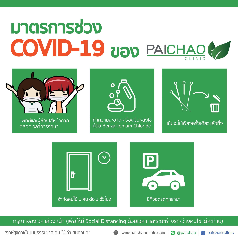 มาตรการ COVID-19